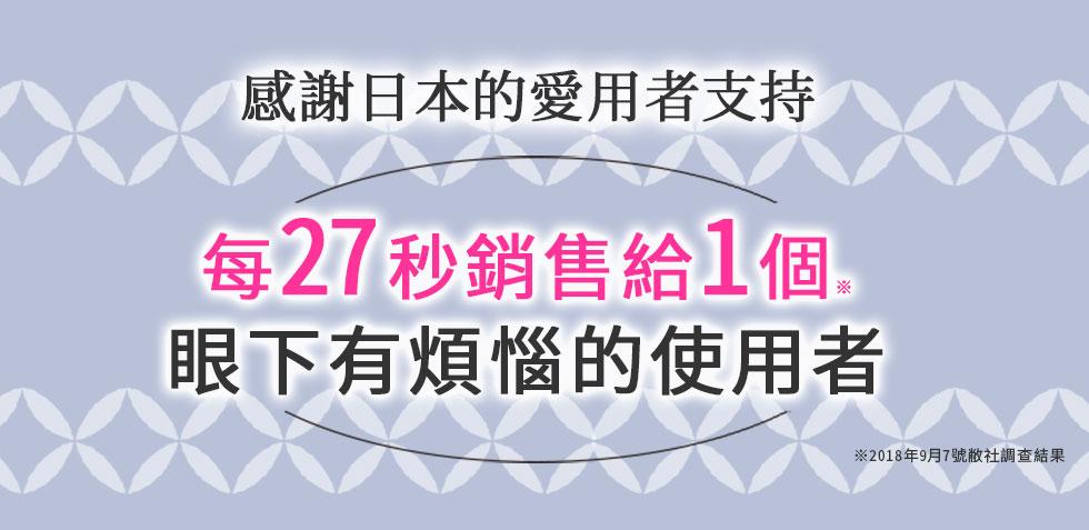 感謝日本的愛用者支持 每27秒銷售給1個※眼下有煩惱的使用者